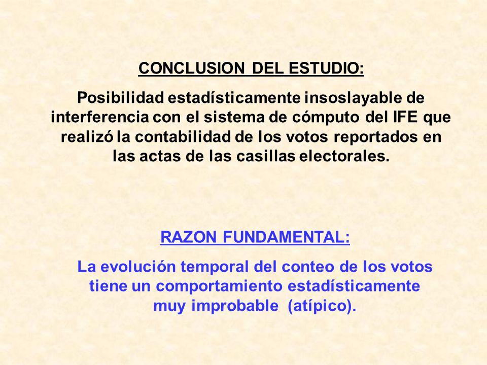 CONCLUSION DEL ESTUDIO: Posibilidad estadísticamente insoslayable de interferencia con el sistema de cómputo del IFE que realizó la contabilidad de lo