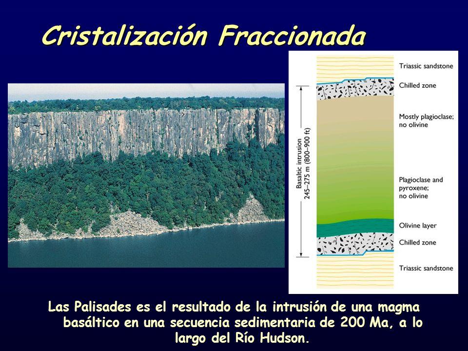 Cristalización Fraccionada Las Palisades es el resultado de la intrusión de una magma basáltico en una secuencia sedimentaria de 200 Ma, a lo largo de