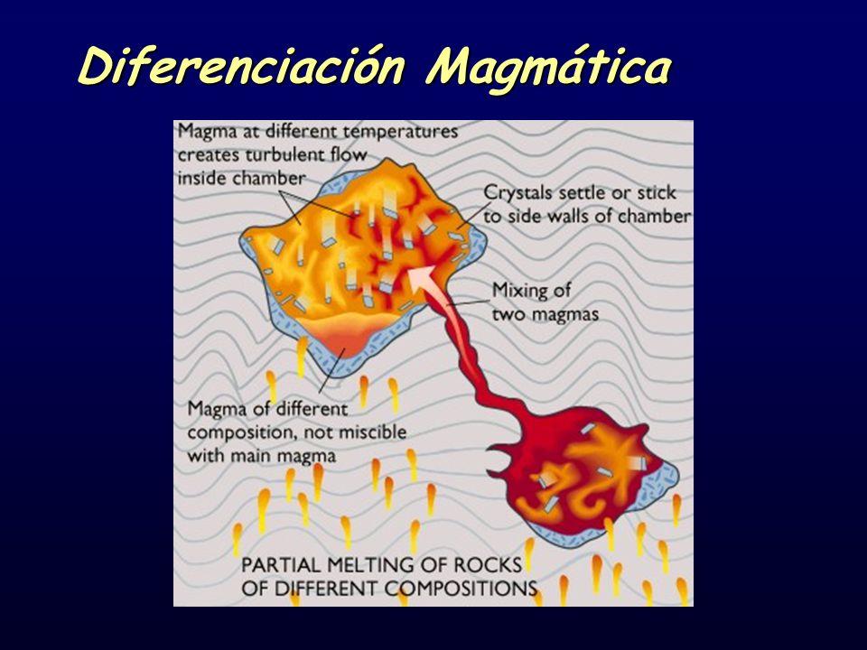Diferenciación Magmática