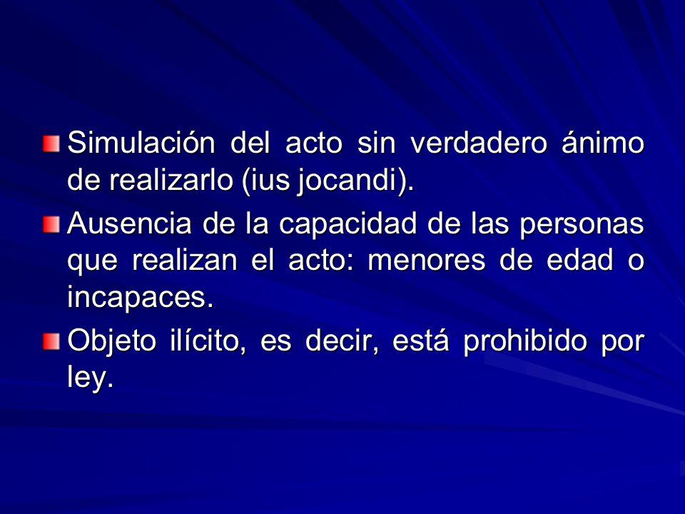 Simulación del acto sin verdadero ánimo de realizarlo (ius jocandi).