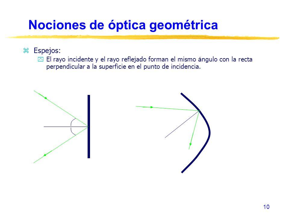 10 Nociones de óptica geométrica zEspejos: El rayo incidente y el rayo reflejado forman el mismo á ngulo con la recta perpendicular a la superficie en