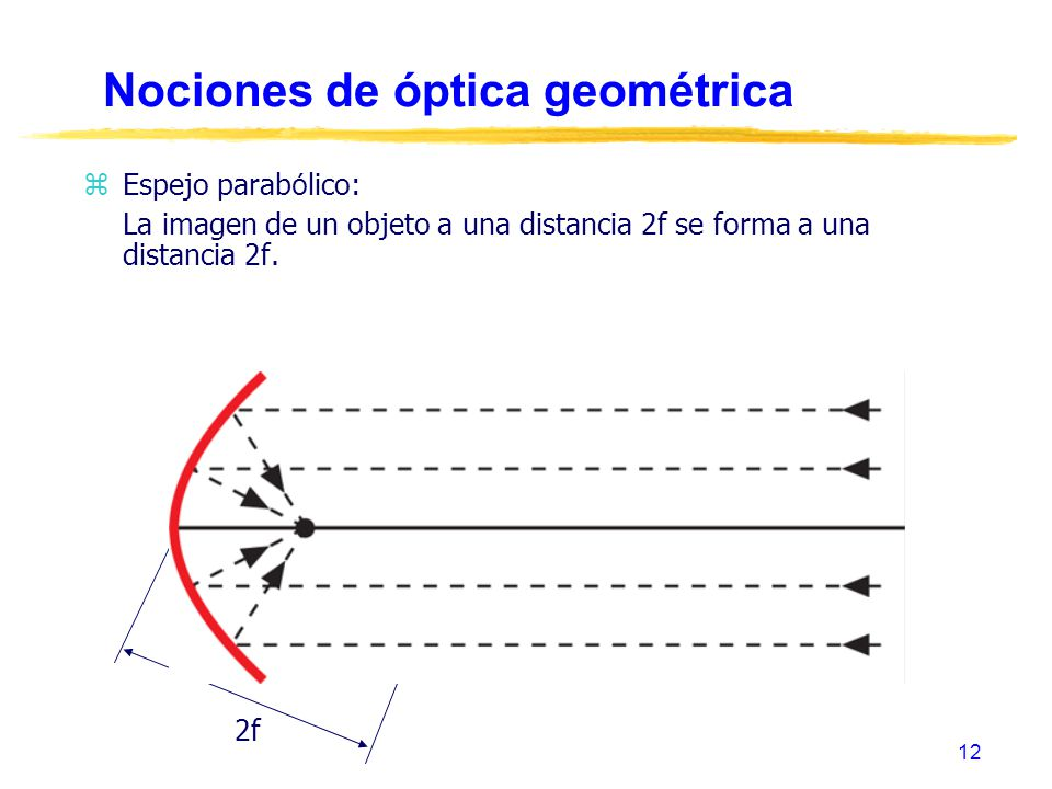 12 Nociones de óptica geométrica Espejo parab ó lico: La imagen de un objeto a una distancia 2f se forma a una distancia 2f. 2f