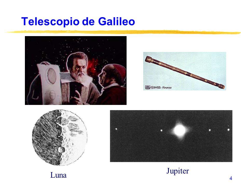 4 Luna Jupiter Telescopio de Galileo