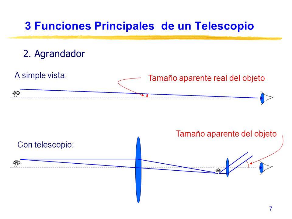 7 2. Agrandador Tamaño aparente real del objeto Tamaño aparente del objeto A simple vista: Con telescopio: 3 Funciones Principales de un Telescopio