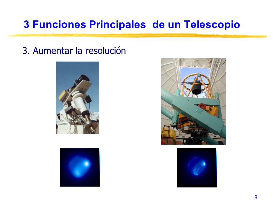 8 3. Aumentar la resolución 3 Funciones Principales de un Telescopio