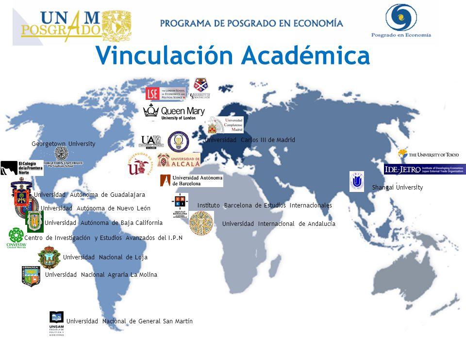 Vinculación Académica Universidad Autónoma de Nuevo León Universidad Autónoma de Guadalajara Universidad Nacional de Loja Universidad Nacional Agraria