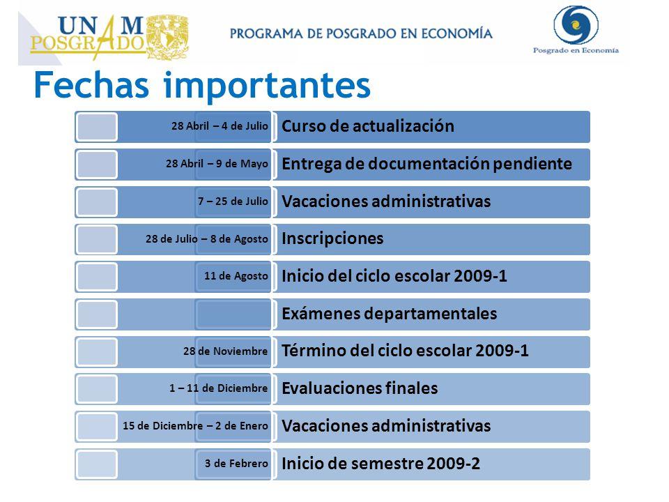 Fechas importantes Curso de actualización Entrega de documentación pendiente Vacaciones administrativas Inscripciones Inicio del ciclo escolar 2009-1