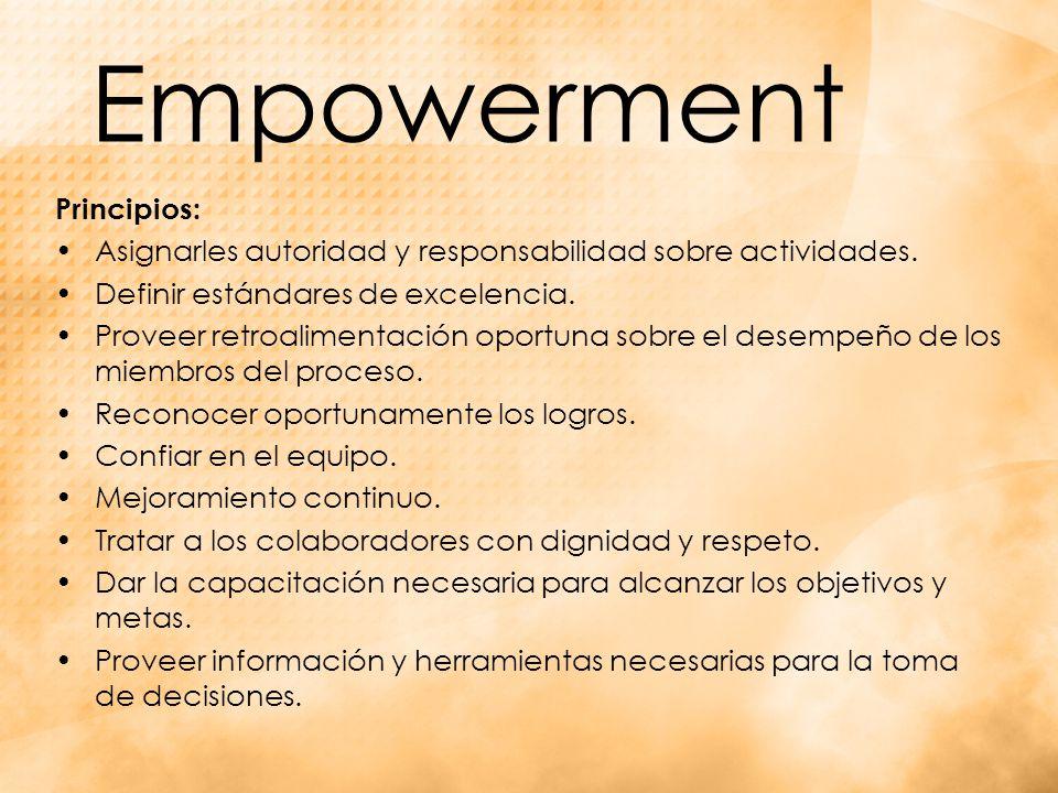 Empowerment Principios: Asignarles autoridad y responsabilidad sobre actividades.