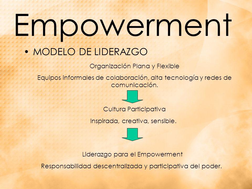 Empowerment MODELO DE LIDERAZGO Organización Plana y Flexible Equipos informales de colaboración, alta tecnología y redes de comunicación.