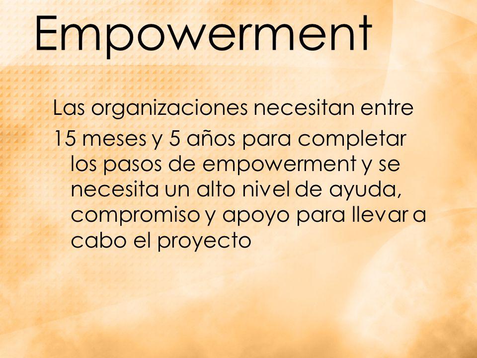 Empowerment Las organizaciones necesitan entre 15 meses y 5 años para completar los pasos de empowerment y se necesita un alto nivel de ayuda, compromiso y apoyo para llevar a cabo el proyecto