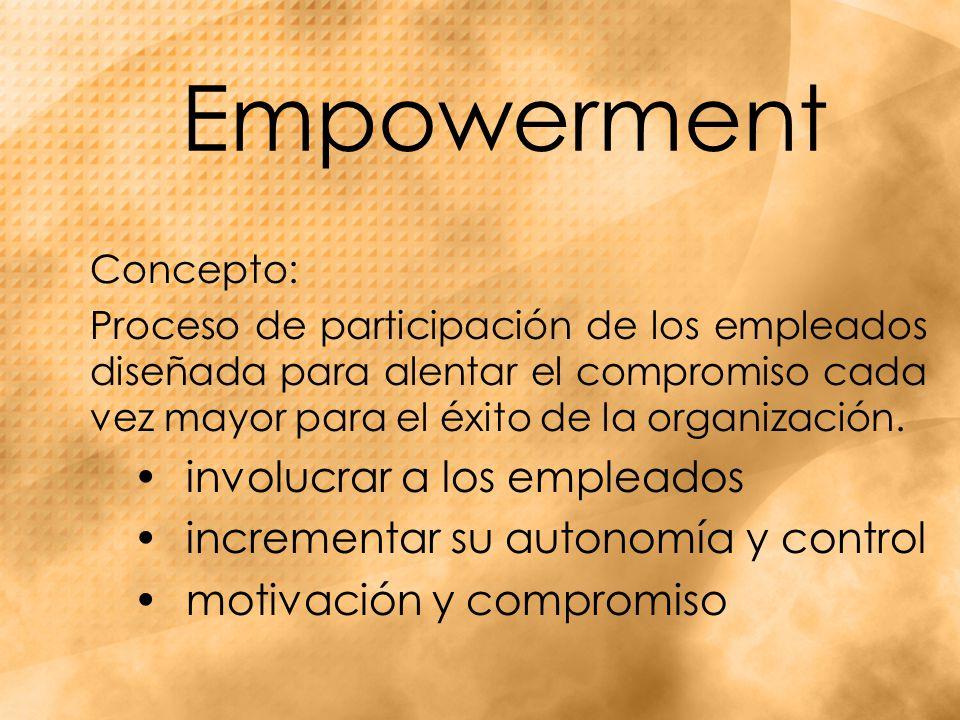 Empowerment Concepto: Proceso de participación de los empleados diseñada para alentar el compromiso cada vez mayor para el éxito de la organización.