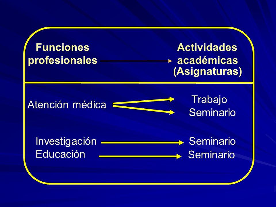 Funciones profesionales (Asignaturas) Trabajo Seminario Investigación Educación Atención médica Seminario Actividades académicas