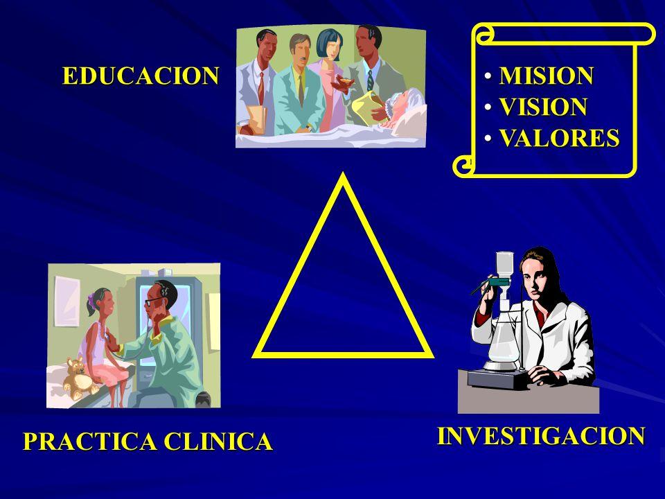LA PALABRA DOCTOR DERIVA DEL LATIN DOCERE, QUE SIGNIFICA ENSEÑAR EL SER MEDICO LITERALMENTE SIGNIFICA SER MAESTRO