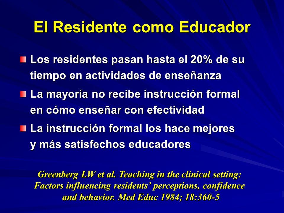 The Resident-as-Teacher Educational Challenge: A Needs Assessment at UNAM MELCHOR SANCHEZ, ENRIQUE GRAUE, LEOBARDO RUIZ POSTGRADUATE STUDIES DIVISION U.N.A.M.
