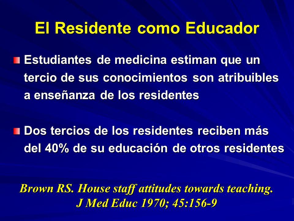 El Residente como Educador Estudiantes de medicina estiman que un tercio de sus conocimientos son atribuibles a enseñanza de los residentes Dos tercios de los residentes reciben más del 40% de su educación de otros residentes Brown RS.
