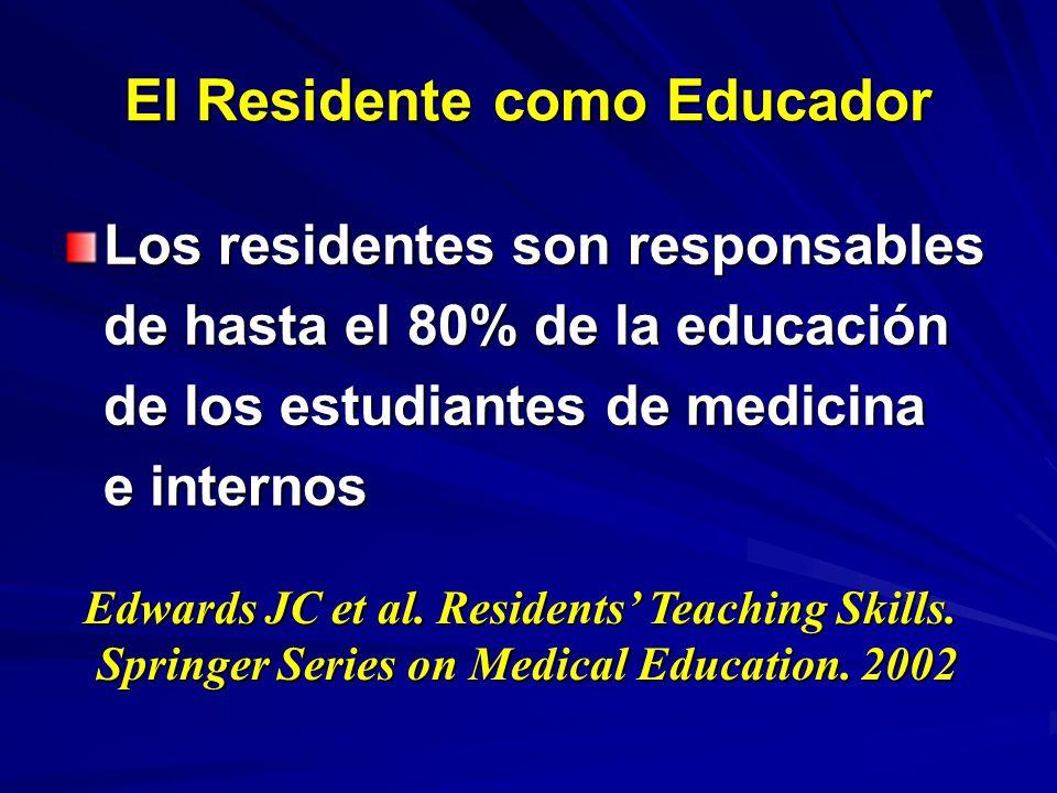 El Residente como Educador Los residentes son responsables de hasta el 80% de la educación de los estudiantes de medicina e internos Edwards JC et al.