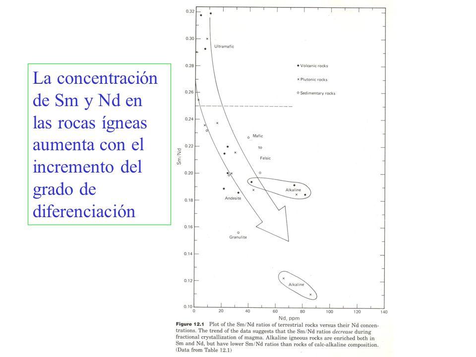 La concentración de Sm y Nd en las rocas ígneas aumenta con el incremento del grado de diferenciación