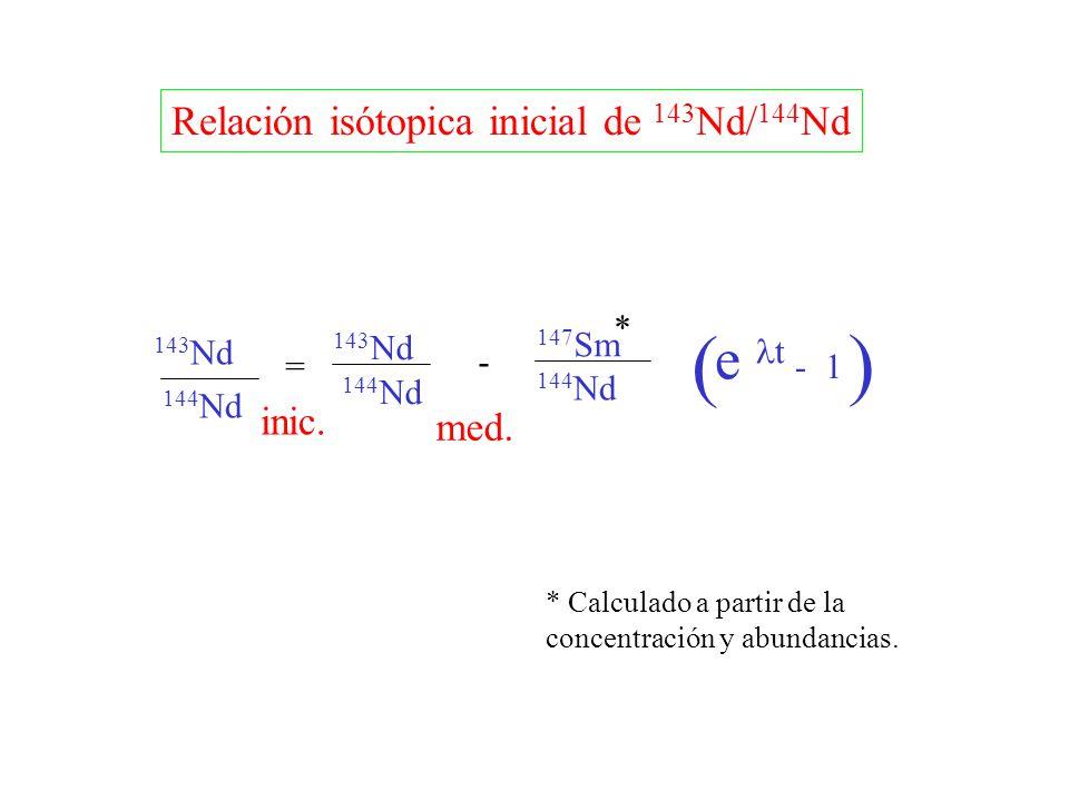 Relación isótopica inicial de 143 Nd/ 144 Nd 143 Nd 144 Nd inic. = 143 Nd 144 Nd med. - 147 Sm 144 Nd ( e t - 1 ) * * Calculado a partir de la concent