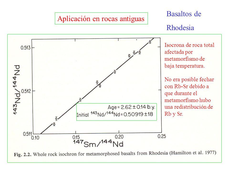 Aplicación en rocas antiguas Basaltos de Rhodesia Isocrona de roca total afectada por metamorfismo de baja temperatura. No era posible fechar con Rb-S