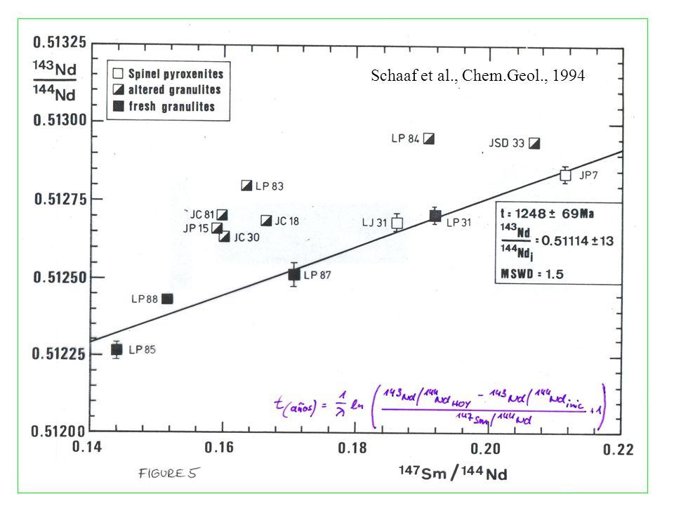 Schaaf et al., Chem.Geol., 1994