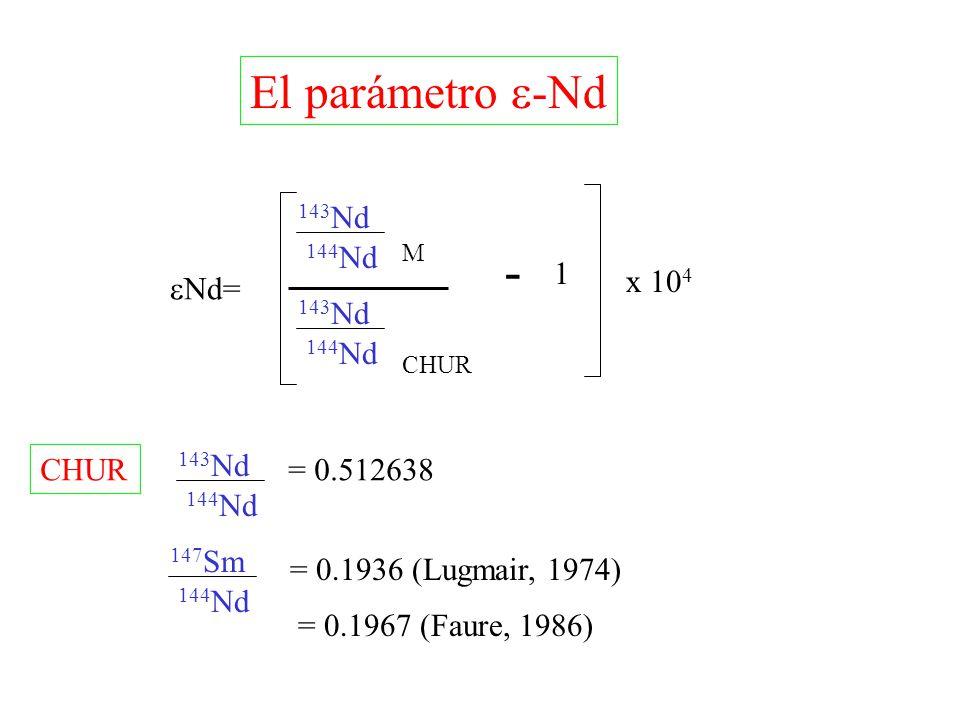 Nd= El parámetro -Nd 143 Nd 144 Nd M 143 Nd 144 Nd CHUR - 1 x 10 4 143 Nd 144 Nd = 0.512638 147 Sm 144 Nd = 0.1936 (Lugmair, 1974) = 0.1967 (Faure, 19