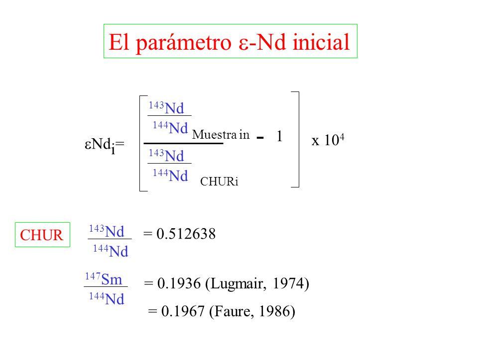 Nd i = El parámetro -Nd inicial 143 Nd 144 Nd 143 Nd 144 Nd CHURi - 1 x 10 4 143 Nd 144 Nd = 0.512638 147 Sm 144 Nd = 0.1936 (Lugmair, 1974) = 0.1967