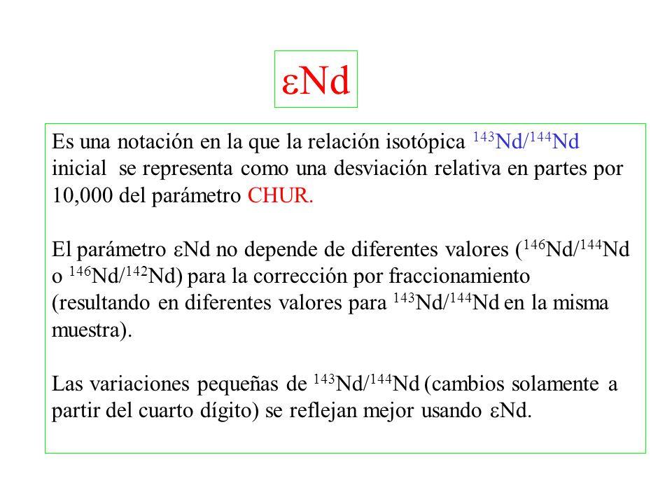 Nd Es una notación en la que la relación isotópica 143 Nd/ 144 Nd inicial se representa como una desviación relativa en partes por 10,000 del parámetr