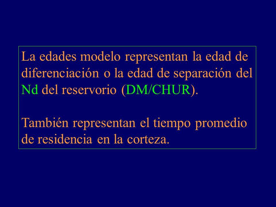 La edades modelo representan la edad de diferenciación o la edad de separación del Nd del reservorio (DM/CHUR). También representan el tiempo promedio