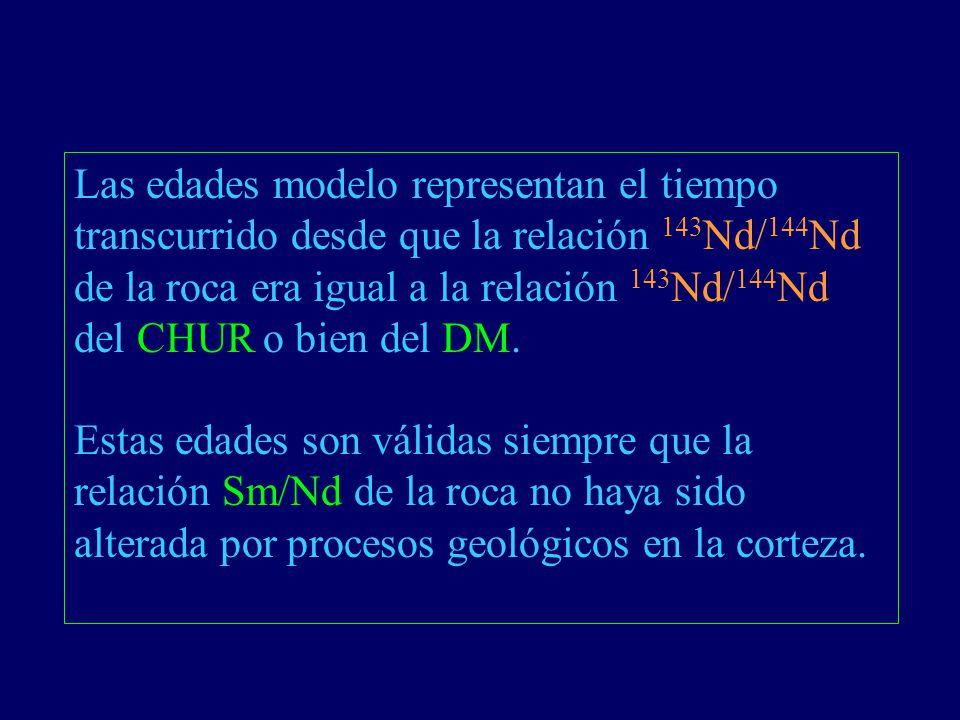 Las edades modelo representan el tiempo transcurrido desde que la relación 143 Nd/ 144 Nd de la roca era igual a la relación 143 Nd/ 144 Nd del CHUR o