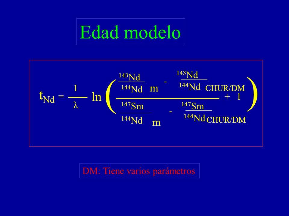 t Nd = 143 Nd 144 Nd m 1 - 143 Nd 144 Nd CHUR/DM + 147 Sm 144 Nd 1 ( ) m - 147 Sm 144 Nd CHUR/DM DM: Tiene varios parámetros Edad modelo ln