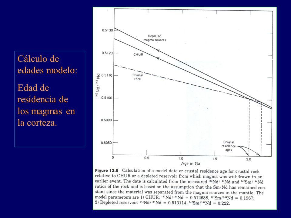 Cálculo de edades modelo: Edad de residencia de los magmas en la corteza.