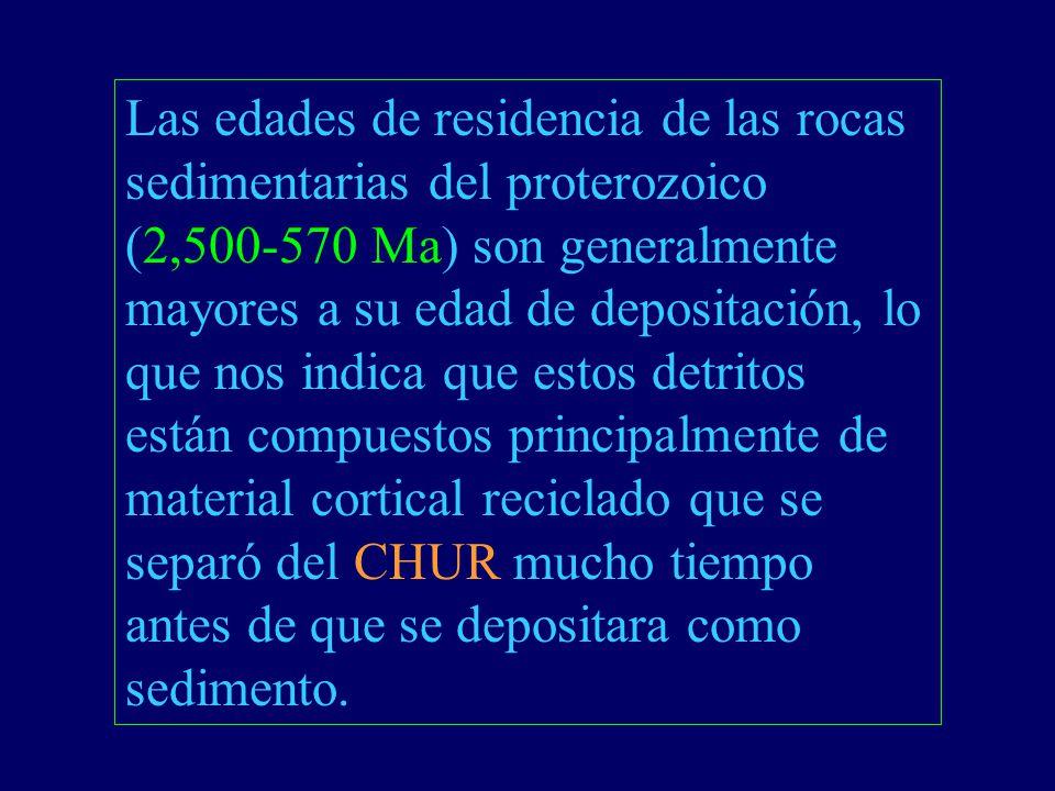 Las edades de residencia de las rocas sedimentarias del proterozoico (2,500-570 Ma) son generalmente mayores a su edad de depositación, lo que nos ind