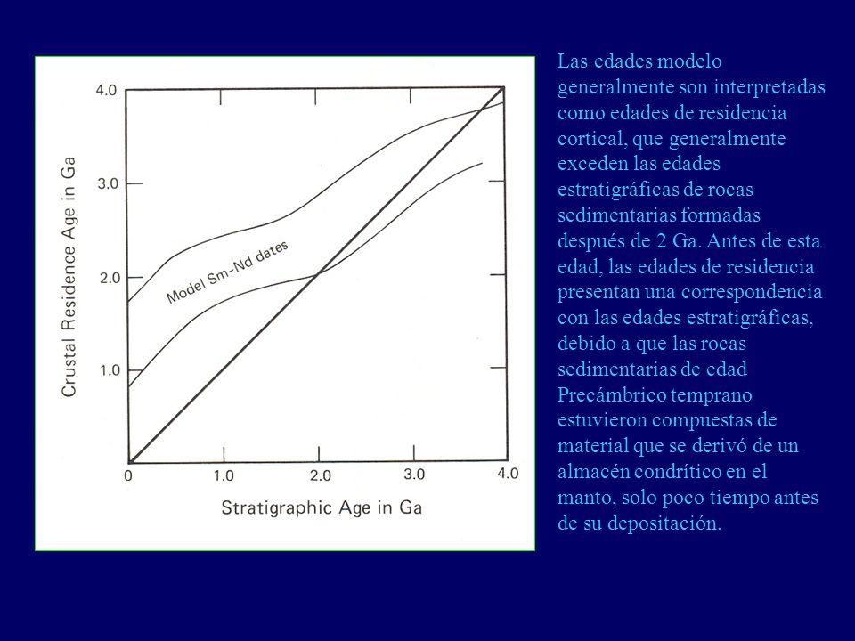 Las edades modelo generalmente son interpretadas como edades de residencia cortical, que generalmente exceden las edades estratigráficas de rocas sedi