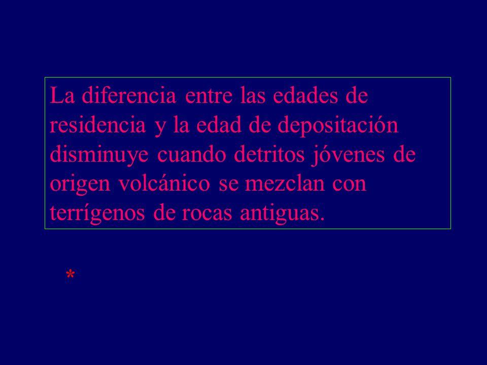 La diferencia entre las edades de residencia y la edad de depositación disminuye cuando detritos jóvenes de origen volcánico se mezclan con terrígenos