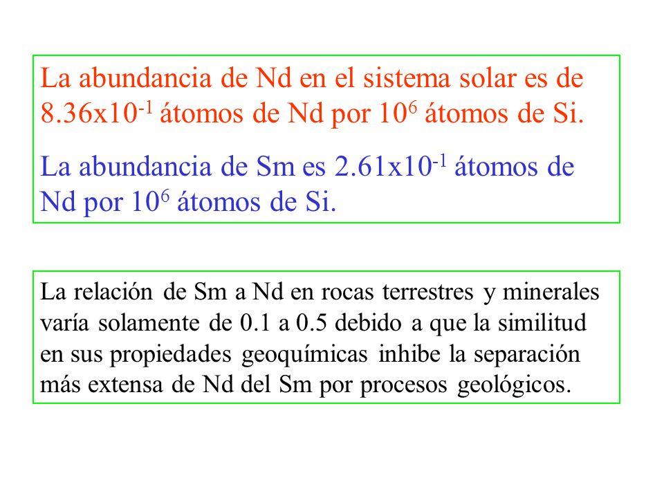 La abundancia de Nd en el sistema solar es de 8.36x10 -1 átomos de Nd por 10 6 átomos de Si. La abundancia de Sm es 2.61x10 -1 átomos de Nd por 10 6 á