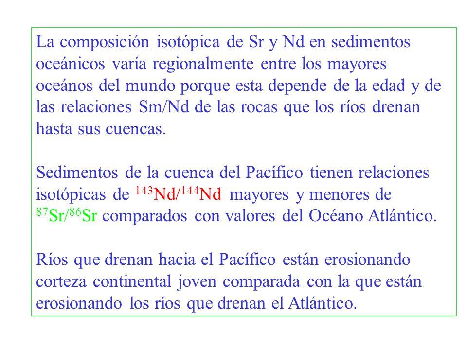 La composición isotópica de Sr y Nd en sedimentos oceánicos varía regionalmente entre los mayores oceános del mundo porque esta depende de la edad y d