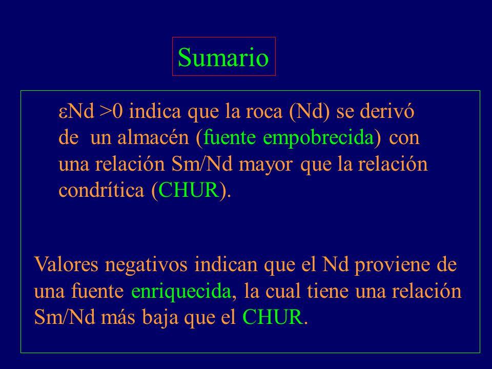 Sumario Nd >0 indica que la roca (Nd) se derivó de un almacén (fuente empobrecida) con una relación Sm/Nd mayor que la relación condrítica (CHUR). Val