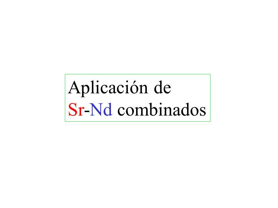 Aplicación de Sr-Nd combinados