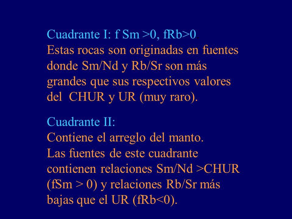 Cuadrante I: f Sm >0, fRb>0. Estas rocas son originadas en fuentes donde Sm/Nd y Rb/Sr son más grandes que sus respectivos valores del CHUR y UR (muy