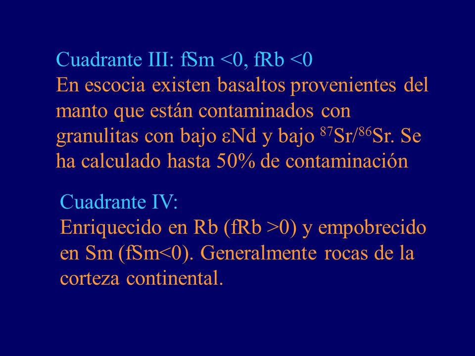 Cuadrante III: fSm <0, fRb <0 En escocia existen basaltos provenientes del manto que están contaminados con granulitas con bajo Nd y bajo 87 Sr/ 86 Sr
