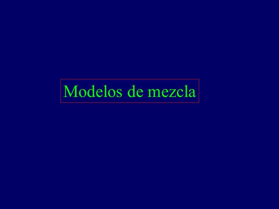 Modelos de mezcla