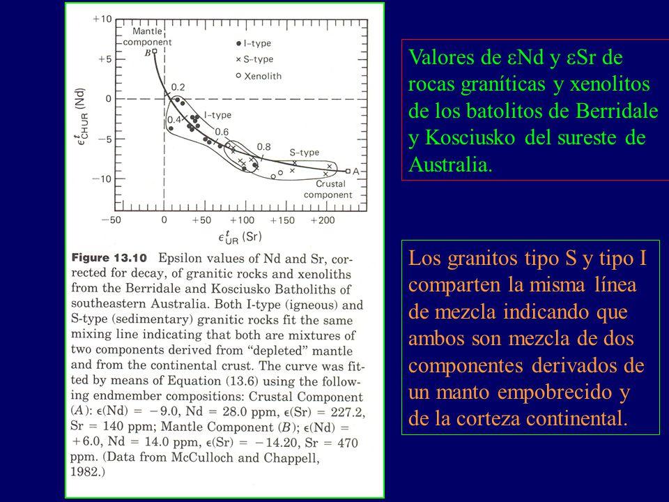 Valores de Nd y Sr de rocas graníticas y xenolitos de los batolitos de Berridale y Kosciusko del sureste de Australia. Los granitos tipo S y tipo I co