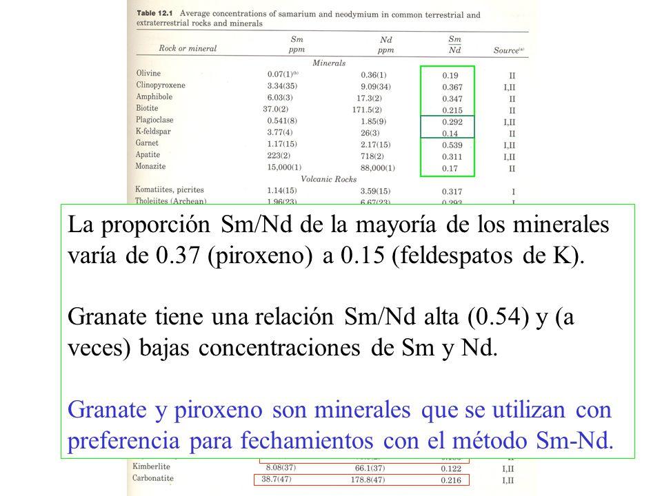 La proporción Sm/Nd de la mayoría de los minerales varía de 0.37 (piroxeno) a 0.15 (feldespatos de K). Granate tiene una relación Sm/Nd alta (0.54) y