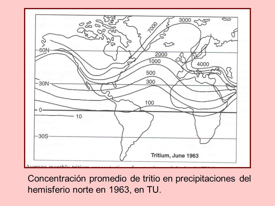 Concentración promedio de tritio en precipitaciones del hemisferio norte en 1963, en TU.
