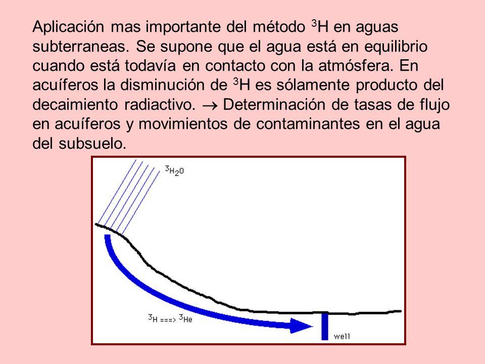 Aplicación mas importante del método 3 H en aguas subterraneas.