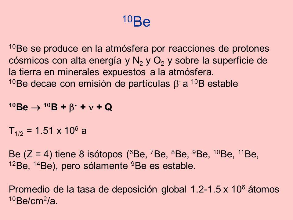 10 Be 10 Be se produce en la atmósfera por reacciones de protones cósmicos con alta energía y N 2 y O 2 y sobre la superficie de la tierra en minerales expuestos a la atmósfera.