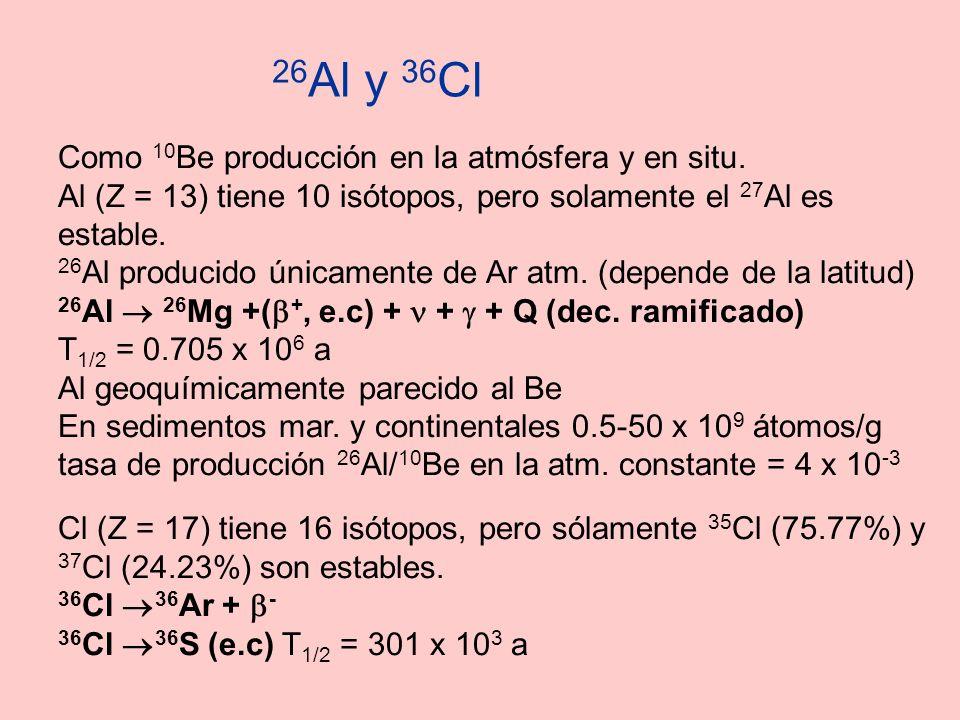 26 Al y 36 Cl Como 10 Be producción en la atmósfera y en situ.