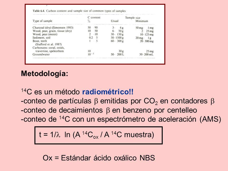 Correcciones necesarias: - efectos por fraccionamiento 14 C corr = 14 C med x [1-(2( 13 C + 25)/1000)] - efectos de depósito (reservoir effects) p.