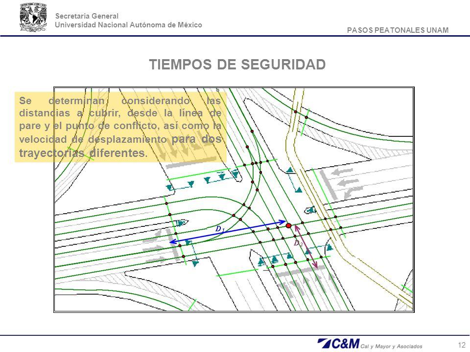 PASOS PEATONALES UNAM Secretaria General Universidad Nacional Autónoma de México 12 TIEMPOS DE SEGURIDAD Se determinan considerando las distancias a c