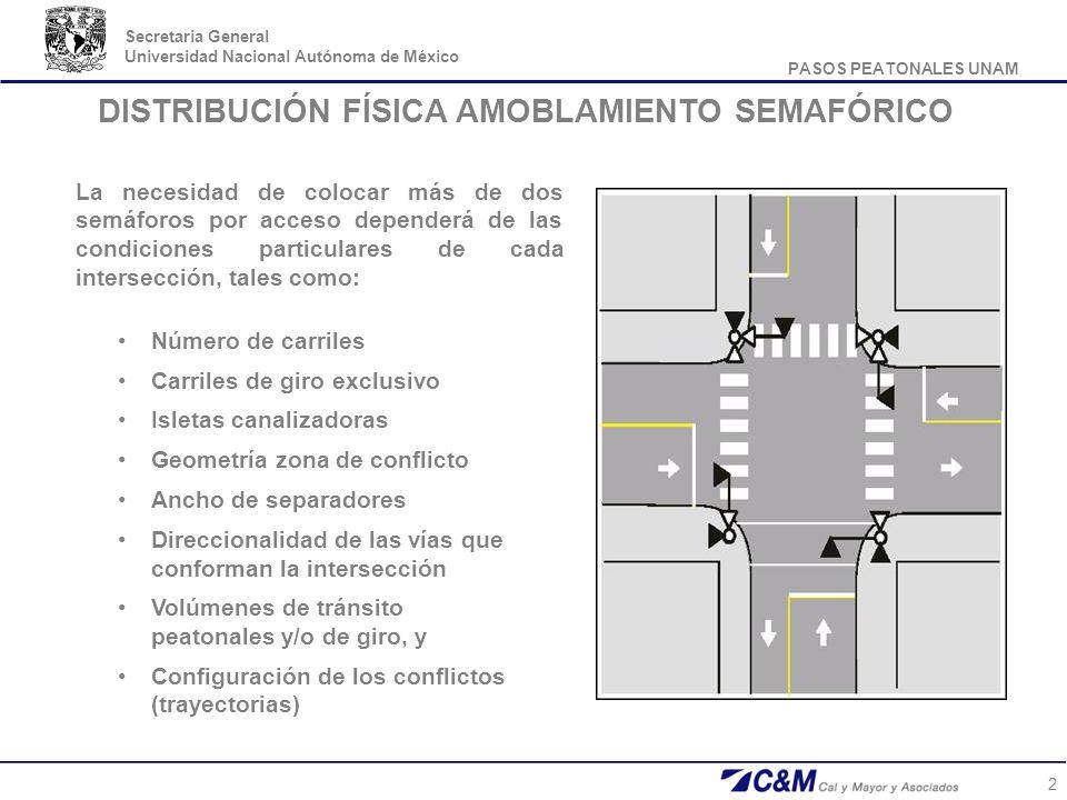 PASOS PEATONALES UNAM Secretaria General Universidad Nacional Autónoma de México 2 La necesidad de colocar más de dos semáforos por acceso dependerá d